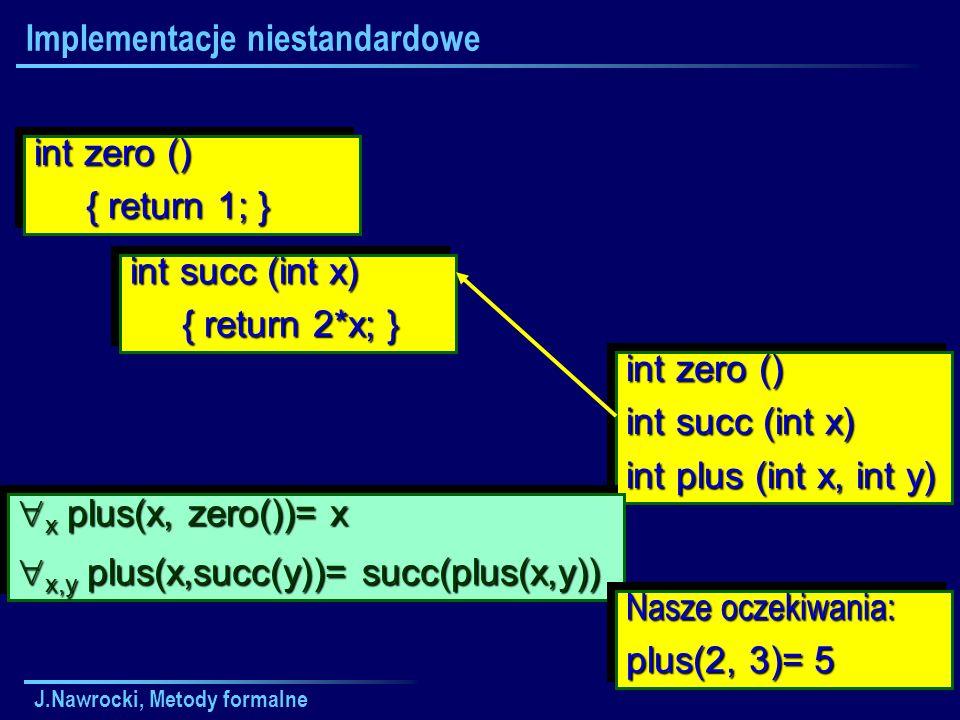 J.Nawrocki, Metody formalne Implementacje niestandardowe int zero () int succ (int x) int plus (int x, int y) int zero () int succ (int x) int plus (int x, int y) x plus(x, zero())= x x plus(x, zero())= x x,y plus(x,succ(y))= succ(plus(x,y)) x,y plus(x,succ(y))= succ(plus(x,y)) x plus(x, zero())= x x plus(x, zero())= x x,y plus(x,succ(y))= succ(plus(x,y)) x,y plus(x,succ(y))= succ(plus(x,y)) Nasze oczekiwania: plus(2, 3)= 5 Nasze oczekiwania: plus(2, 3)= 5 int zero () { return 1; } { return 1; } int zero () { return 1; } { return 1; } int succ (int x) { return 2*x; } { return 2*x; } int succ (int x) { return 2*x; } { return 2*x; }