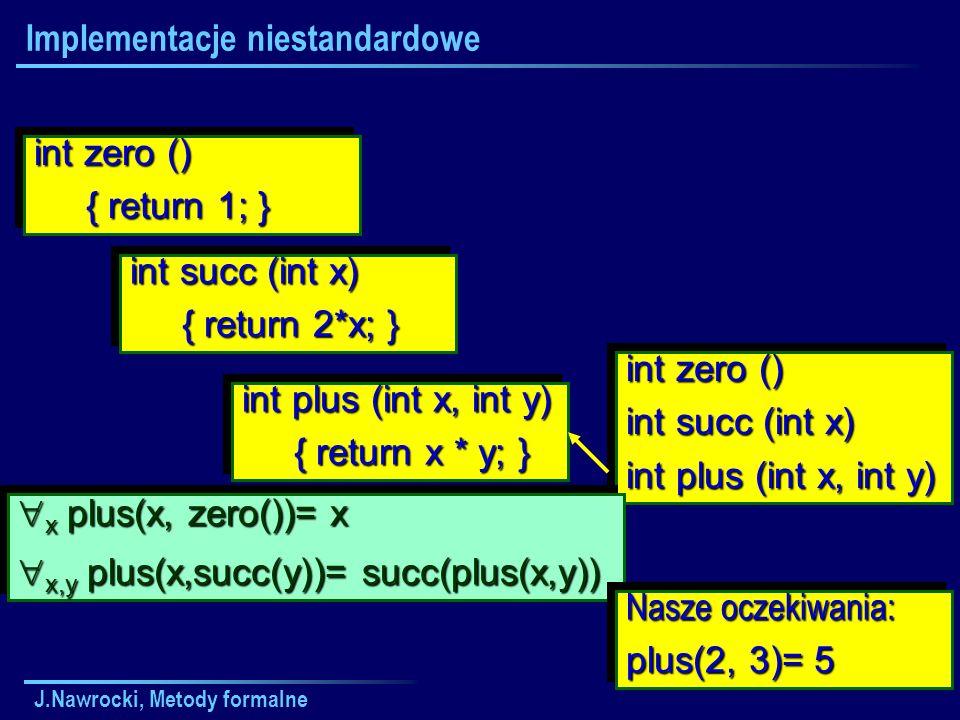 J.Nawrocki, Metody formalne Implementacje niestandardowe int zero () int succ (int x) int plus (int x, int y) int zero () int succ (int x) int plus (int x, int y) x plus(x, zero())= x x plus(x, zero())= x x,y plus(x,succ(y))= succ(plus(x,y)) x,y plus(x,succ(y))= succ(plus(x,y)) x plus(x, zero())= x x plus(x, zero())= x x,y plus(x,succ(y))= succ(plus(x,y)) x,y plus(x,succ(y))= succ(plus(x,y)) Nasze oczekiwania: plus(2, 3)= 5 Nasze oczekiwania: plus(2, 3)= 5 int zero () { return 1; } { return 1; } int zero () { return 1; } { return 1; } int succ (int x) { return 2*x; } { return 2*x; } int succ (int x) { return 2*x; } { return 2*x; } int plus (int x, int y) { return x * y; } { return x * y; } int plus (int x, int y) { return x * y; } { return x * y; }