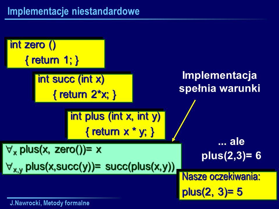 J.Nawrocki, Metody formalne Implementacje niestandardowe x plus(x, zero())= x x plus(x, zero())= x x,y plus(x,succ(y))= succ(plus(x,y)) x,y plus(x,succ(y))= succ(plus(x,y)) x plus(x, zero())= x x plus(x, zero())= x x,y plus(x,succ(y))= succ(plus(x,y)) x,y plus(x,succ(y))= succ(plus(x,y)) Nasze oczekiwania: plus(2, 3)= 5 Nasze oczekiwania: plus(2, 3)= 5 int zero () { return 1; } { return 1; } int zero () { return 1; } { return 1; } int succ (int x) { return 2*x; } { return 2*x; } int succ (int x) { return 2*x; } { return 2*x; } int plus (int x, int y) { return x * y; } { return x * y; } int plus (int x, int y) { return x * y; } { return x * y; }...