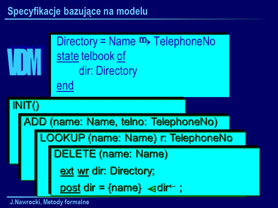 J.Nawrocki, Metody formalne Specyfikacje bazujące na modelu Directory = Name TelephoneNo state telbook of dir: Directory end Directory = Name TelephoneNo state telbook of dir: Directory end INIT() ext wr dir: Directory; ext wr dir: Directory; post dir = {}; post dir = {};INIT() ext wr dir: Directory; ext wr dir: Directory; post dir = {}; post dir = {}; ADD (name: Name, telno: TelephoneNo) ext wr dir: Directory; ext wr dir: Directory; post dir = dir {name telno}; post dir = dir {name telno}; ADD (name: Name, telno: TelephoneNo) ext wr dir: Directory; ext wr dir: Directory; post dir = dir {name telno}; post dir = dir {name telno}; LOOKUP (name: Name) r: TelephoneNo ext rd dir: Directory; ext rd dir: Directory; pre name dom dir; pre name dom dir; post dir (name); post dir (name); LOOKUP (name: Name) r: TelephoneNo ext rd dir: Directory; ext rd dir: Directory; pre name dom dir; pre name dom dir; post dir (name); post dir (name); DELETE (name: Name) ext wr dir: Directory; ext wr dir: Directory; post dir = {name} dir ; post dir = {name} dir ; DELETE (name: Name) ext wr dir: Directory; ext wr dir: Directory; post dir = {name} dir ; post dir = {name} dir ; m