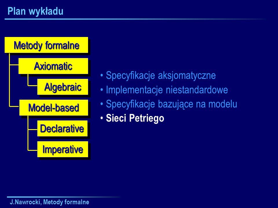 J.Nawrocki, Metody formalne Plan wykładu Metody formalne Model-basedModel-based AxiomaticAxiomatic ImperativeImperative DeclarativeDeclarative AlgebraicAlgebraic Specyfikacje aksjomatyczne Implementacje niestandardowe Specyfikacje bazujące na modelu Sieci Petriego