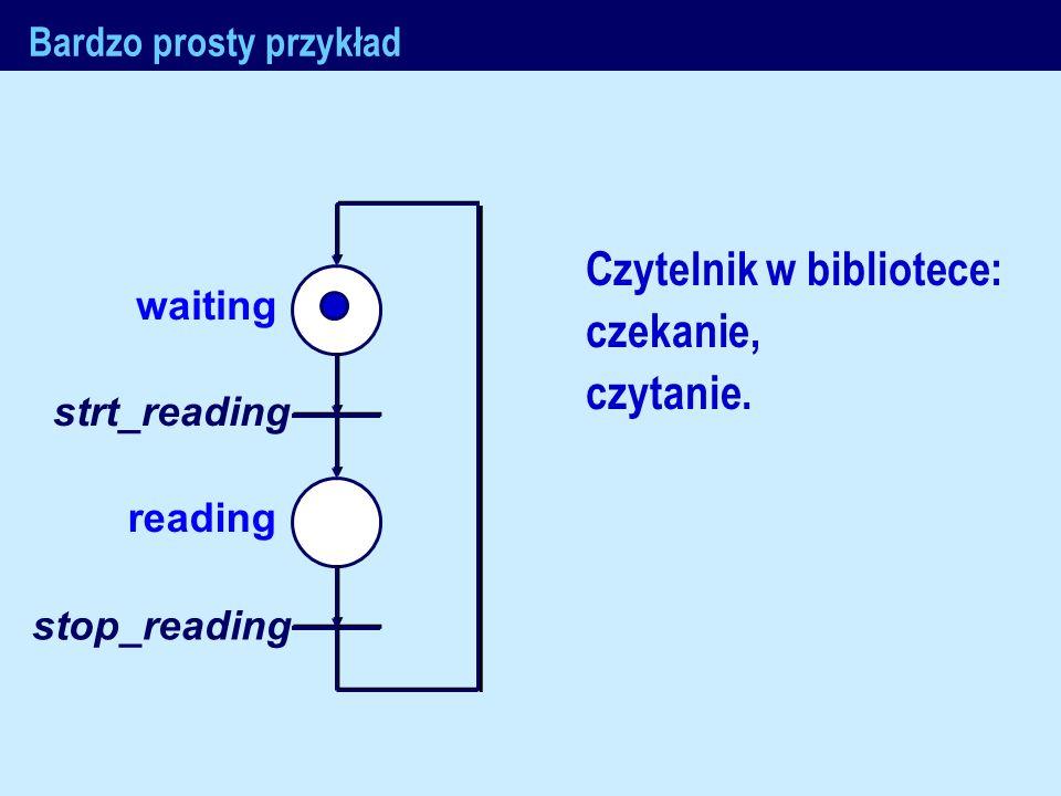 J.Nawrocki, Metody formalne Bardzo prosty przykład waiting reading strt_reading stop_reading Czytelnik w bibliotece: czekanie, czytanie.