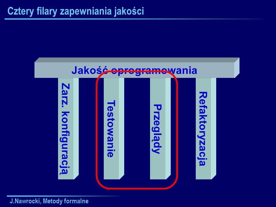 J.Nawrocki, Metody formalne Cztery filary zapewniania jakości RefaktoryzacjaTestowanie Zarz. konfiguracjąPrzeglądy Jakość oprogramowania