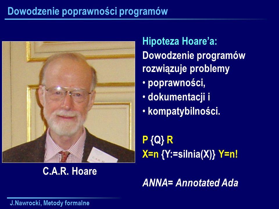 J.Nawrocki, Metody formalne Dowodzenie poprawności programów C.A.R. Hoare Hipoteza Hoarea: Dowodzenie programów rozwiązuje problemy poprawności, dokum