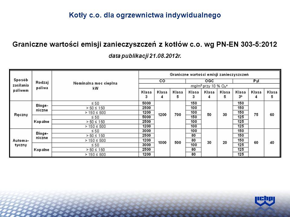 Graniczne wartości emisji zanieczyszczeń z kotłów c.o. wg PN-EN 303-5:2012 data publikacji 21.08.2012r. Kotły c.o. dla ogrzewnictwa indywidualnego