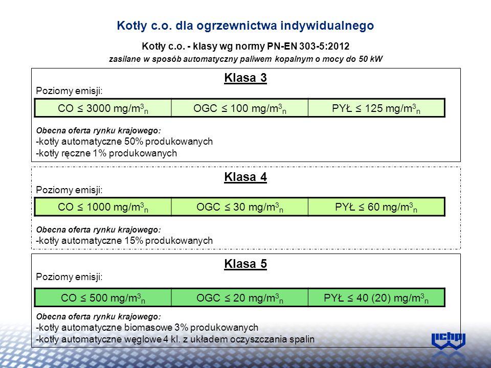 Kotły c.o. - klasy wg normy PN-EN 303-5:2012 zasilane w sposób automatyczny paliwem kopalnym o mocy do 50 kW Klasa 3 Poziomy emisji: Obecna oferta ryn