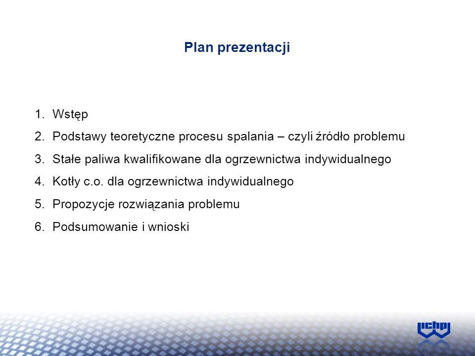 Plan prezentacji 1.Wstęp 2.Podstawy teoretyczne procesu spalania – czyli źródło problemu 3.Stałe paliwa kwalifikowane dla ogrzewnictwa indywidualnego