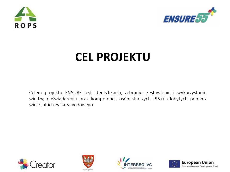 Celem projektu ENSURE jest identyfikacja, zebranie, zestawienie i wykorzystanie wiedzy, doświadczenia oraz kompetencji osób starszych (55+) zdobytych