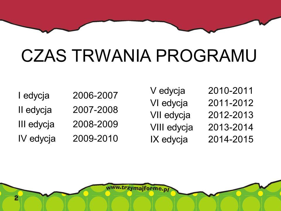 CZAS TRWANIA PROGRAMU I edycja 2006-2007 II edycja 2007-2008 III edycja 2008-2009 IV edycja 2009-2010 V edycja 2010-2011 VI edycja 2011-2012 VII edycj