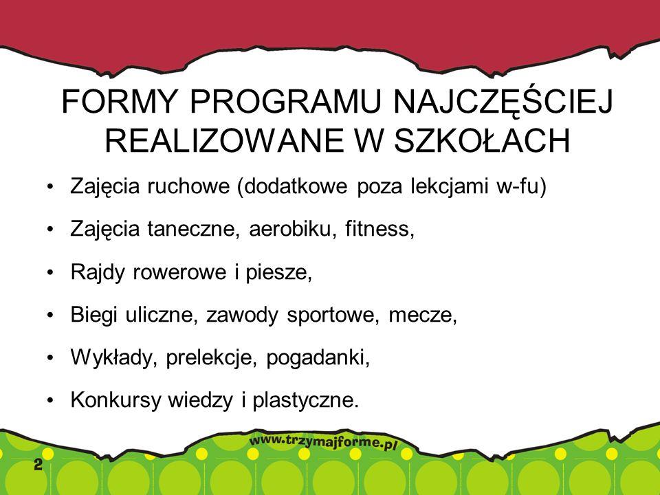 FORMY PROGRAMU NAJCZĘŚCIEJ REALIZOWANE W SZKOŁACH Zajęcia ruchowe (dodatkowe poza lekcjami w-fu) Zajęcia taneczne, aerobiku, fitness, Rajdy rowerowe i