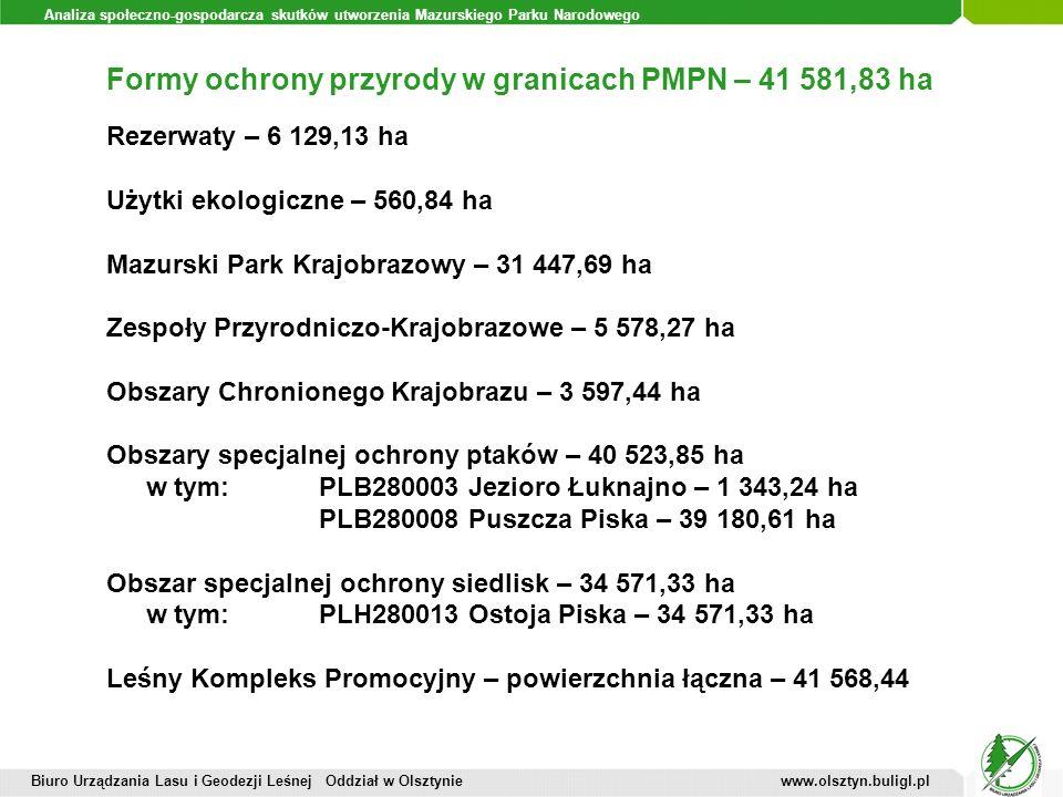 Analiza społeczno-gospodarcza skutków utworzenia Mazurskiego Parku Narodowego Formy ochrony przyrody w granicach PMPN – 41 581,83 ha Biuro Urządzania