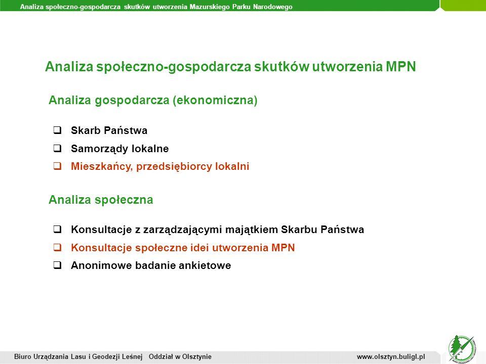 Analiza społeczno-gospodarcza skutków utworzenia Mazurskiego Parku Narodowego Analiza gospodarcza (ekonomiczna) Biuro Urządzania Lasu i Geodezji Leśne