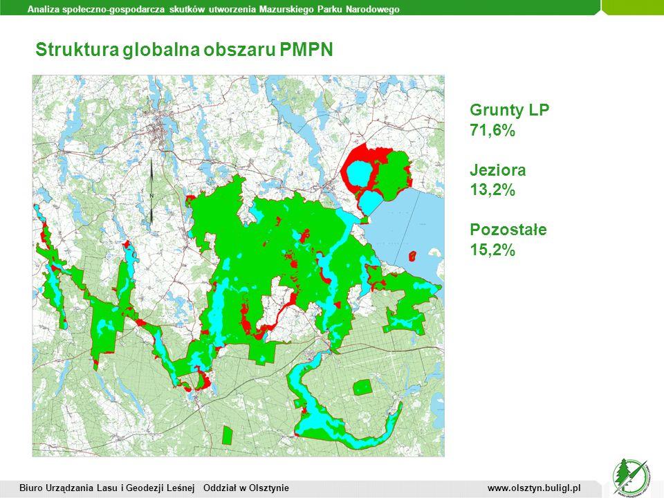 Analiza społeczno-gospodarcza skutków utworzenia Mazurskiego Parku Narodowego Struktura globalna obszaru PMPN Biuro Urządzania Lasu i Geodezji Leśnej