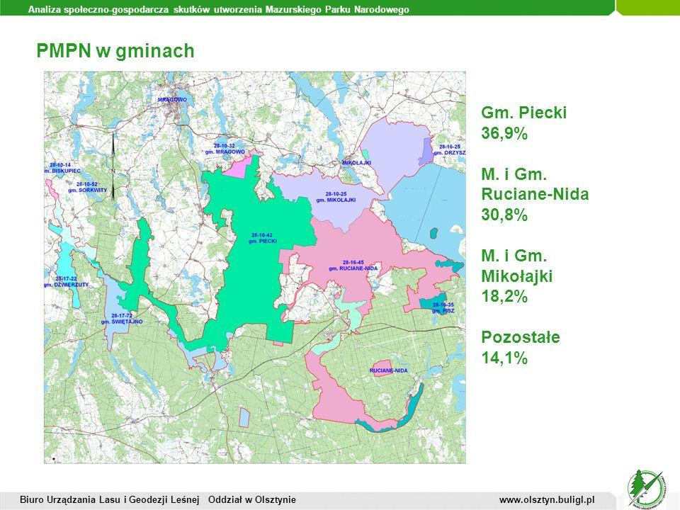 Analiza społeczno-gospodarcza skutków utworzenia Mazurskiego Parku Narodowego PMPN w gminach Biuro Urządzania Lasu i Geodezji Leśnej Oddział w Olsztyn