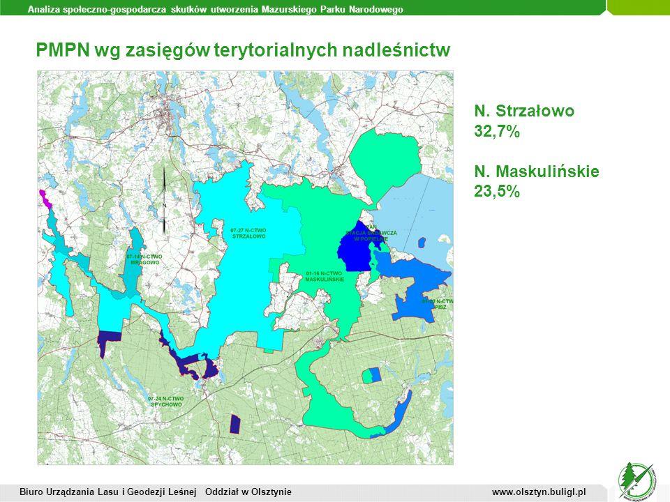 Analiza społeczno-gospodarcza skutków utworzenia Mazurskiego Parku Narodowego PMPN wg zasięgów terytorialnych nadleśnictw Biuro Urządzania Lasu i Geod