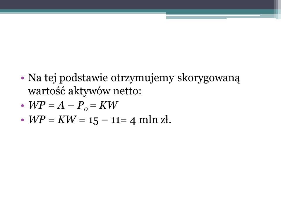 Na tej podstawie otrzymujemy skorygowaną wartość aktywów netto: WP = A – P o = KW WP = KW = 15 – 11= 4 mln zł.