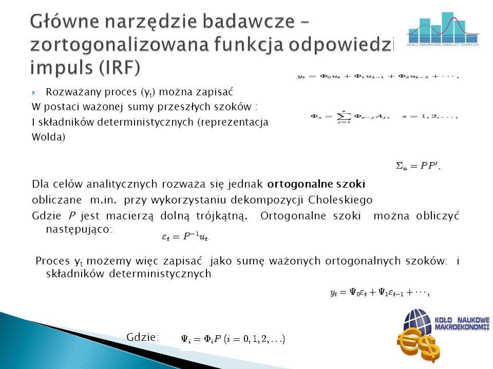 Rozważany proces (y t ) można zapisać W postaci ważonej sumy przeszłych szoków : I składników deterministycznych (reprezentacja Wolda) Dla celów anali