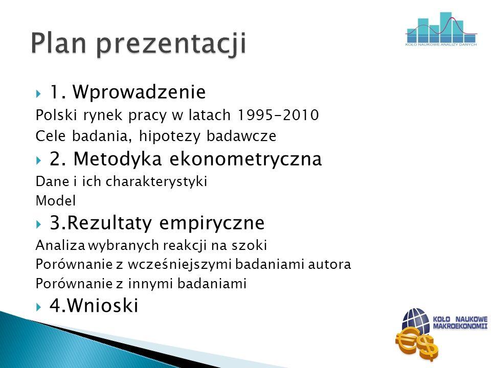 3 opóźnienia postaci (4 dla postaci VAR) 2 relacje kointegrujące (krzywa Philipsa, płace vs produktywność) Zerowe restrykcje na parametry - procedura SER (Bayesowskie kryterium informacyjne) Właściwości statystyczne Spełnione założenia dot.