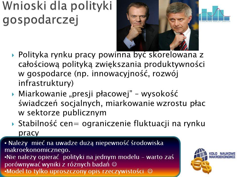 Polityka rynku pracy powinna być skorelowana z całościową polityką zwiększania produktywności w gospodarce (np. innowacyjność, rozwój infrastruktury)