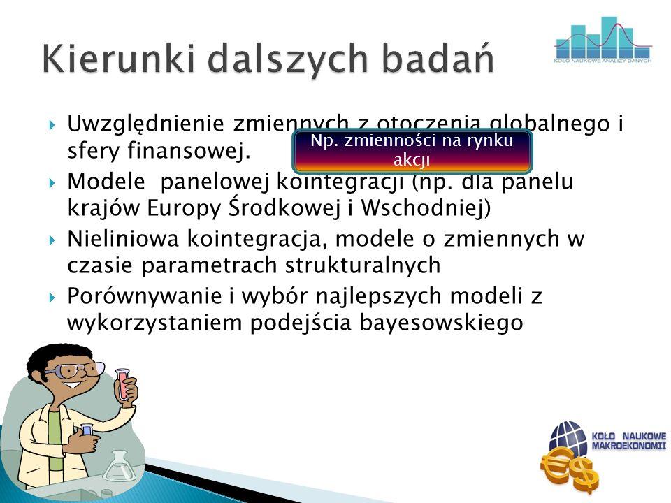 Uwzględnienie zmiennych z otoczenia globalnego i sfery finansowej. Modele panelowej kointegracji (np. dla panelu krajów Europy Środkowej i Wschodniej)