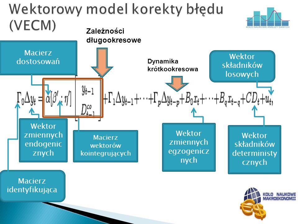 Polityka rynku pracy powinna być skorelowana z całościową polityką zwiększania produktywności w gospodarce (np.