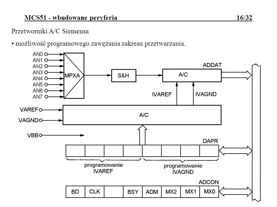 MCS51 - wbudowane peryferia 16/32 Przetworniki A/C Siemensa możliwość programowego zawężania zakresu przetwarzania.