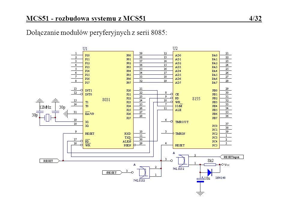 MCS51 - wbudowane peryferia 15/32 Przetworniki A/C Philipsa: kompensacyjny 8/10b; t KONW =40..50c.m.; start konwersji sprzętowy lub programowy; zgłaszanie przerwań; rejestry wyników.
