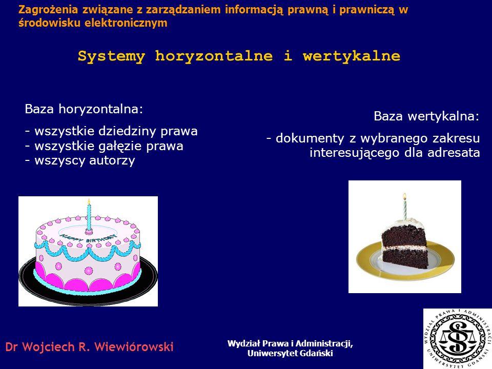 Dr Wojciech R. Wiewiórowski Systemy horyzontalne i wertykalne Wydział Prawa i Administracji, Uniwersytet Gdański Zagrożenia związane z zarządzaniem in