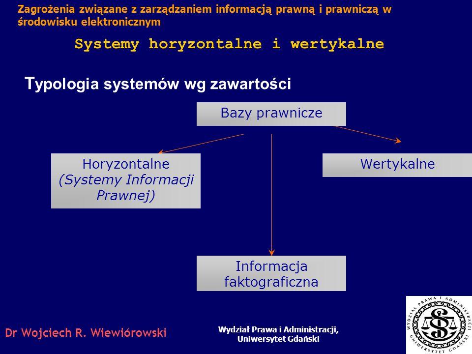 Dr Wojciech R. Wiewiórowski Wydział Prawa i Administracji, Uniwersytet Gdański Zagrożenia związane z zarządzaniem informacją prawną i prawniczą w środ