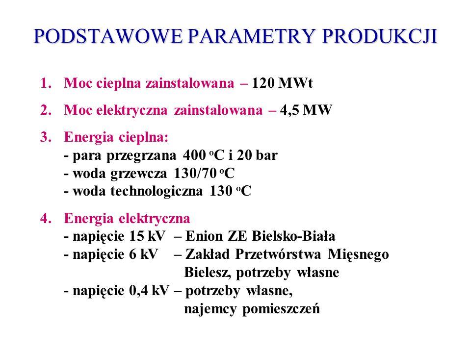 PODSTAWOWE PARAMETRY PRODUKCJI 1.Moc cieplna zainstalowana – 120 MWt 2.Moc elektryczna zainstalowana – 4,5 MW 3.Energia cieplna: - para przegrzana 400
