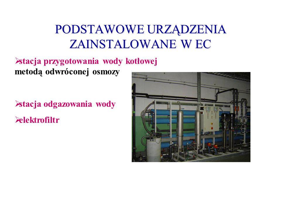 PODSTAWOWE URZĄDZENIA ZAINSTALOWANE W EC stacja przygotowania wody kotłowej metodą odwróconej osmozy stacja odgazowania wody elektrofiltr