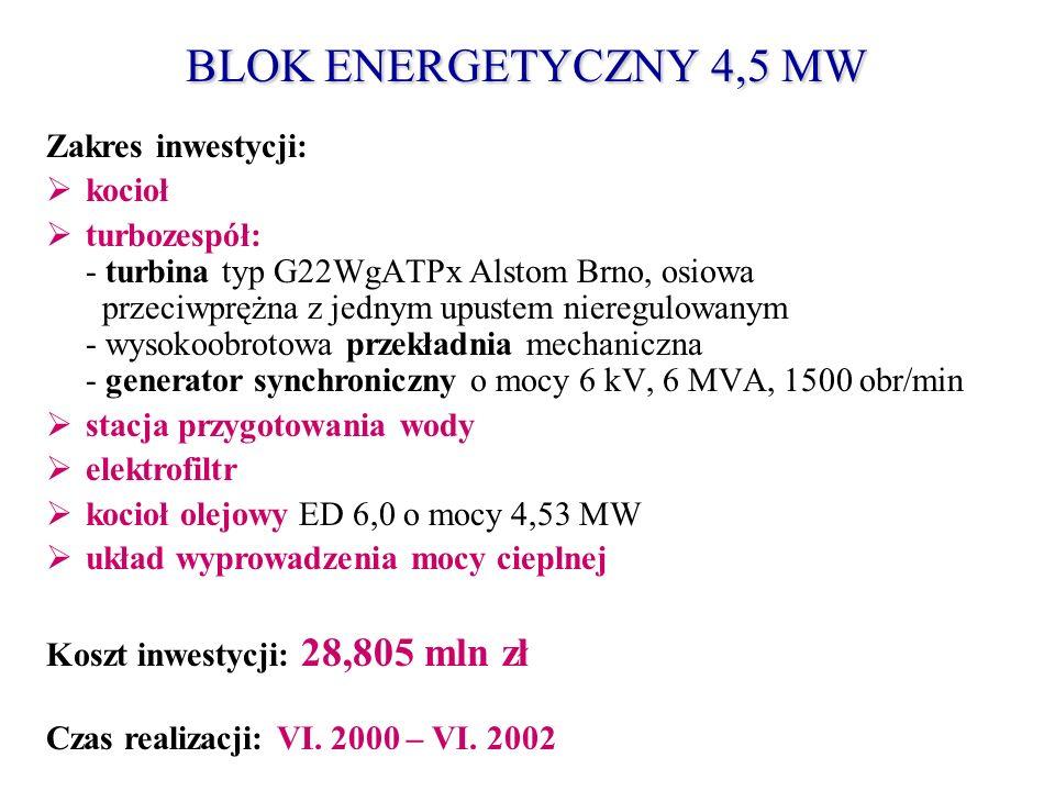 BLOK ENERGETYCZNY 4,5 MW Zakres inwestycji: kocioł turbozespół: - turbina typ G22WgATPx Alstom Brno, osiowa przeciwprężna z jednym upustem nieregulowa