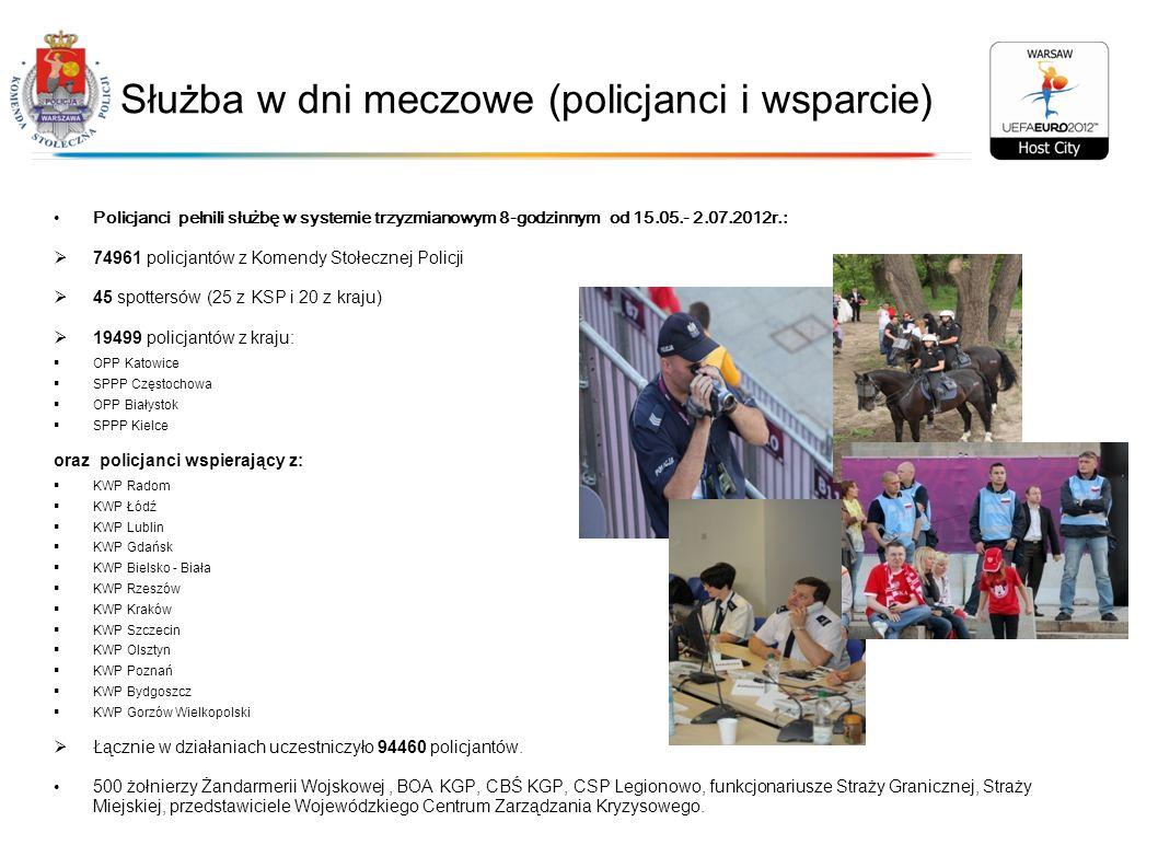 Służba w dni meczowe (policjanci i wsparcie) Policjanci pełnili służbę w systemie trzyzmianowym 8-godzinnym od 15.05.- 2.07.2012r.: 74961 policjantów