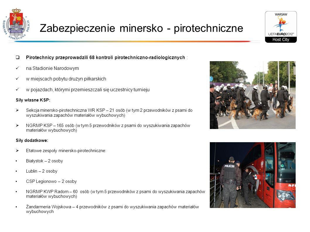 Zabezpieczenie minersko - pirotechniczne Pirotechnicy przeprowadzili 68 kontroli pirotechniczno-radiologicznych : na Stadionie Narodowym w miejscach p