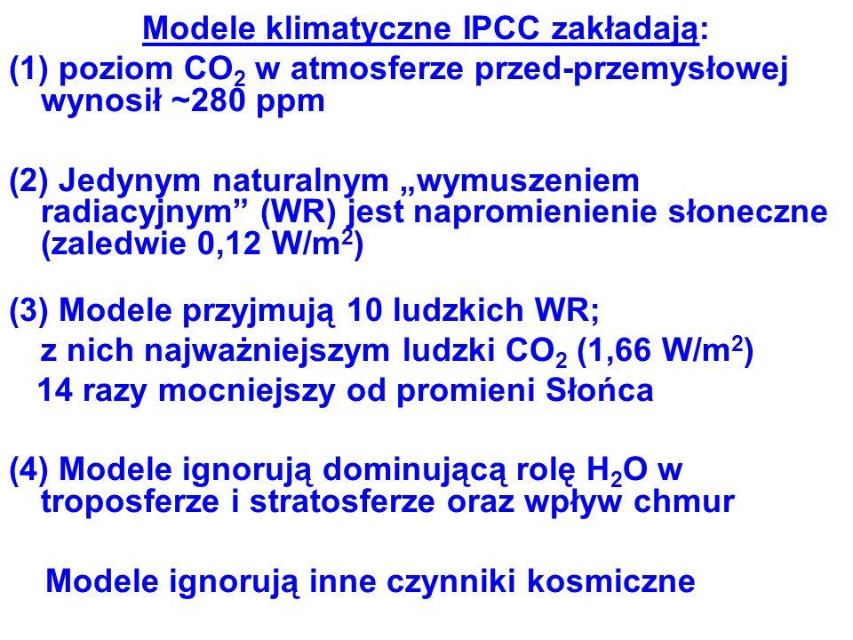 Modele klimatyczne IPCC zakładają: (1) poziom CO 2 w atmosferze przed-przemysłowej wynosił ~280 ppm (2) Jedynym naturalnym wymuszeniem radiacyjnym (WR