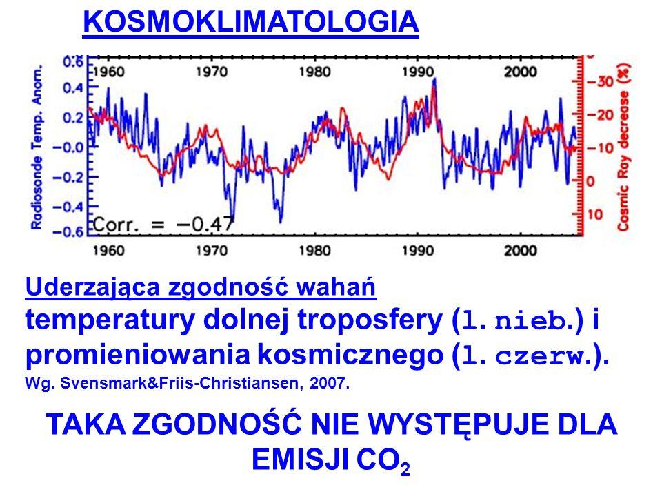 Uderzająca zgodność wahań temperatury dolnej troposfery ( l. nieb.) i promieniowania kosmicznego ( l. czerw.). Wg. Svensmark&Friis-Christiansen, 2007.
