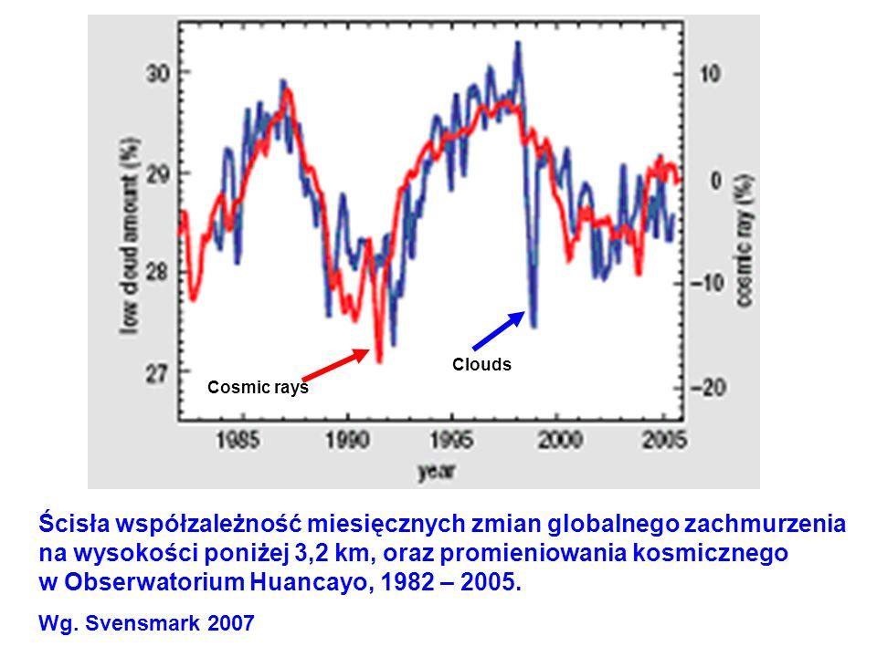 Clouds Cosmic rays Ścisła współzależność miesięcznych zmian globalnego zachmurzenia na wysokości poniżej 3,2 km, oraz promieniowania kosmicznego w Obs