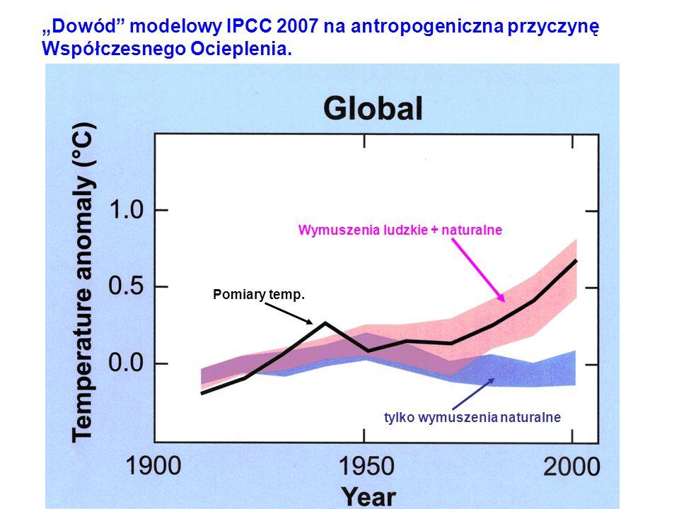 Dowód modelowy IPCC 2007 na antropogeniczna przyczynę Współczesnego Ocieplenia. Wymuszenia ludzkie + naturalne Pomiary temp. tylko wymuszenia naturaln