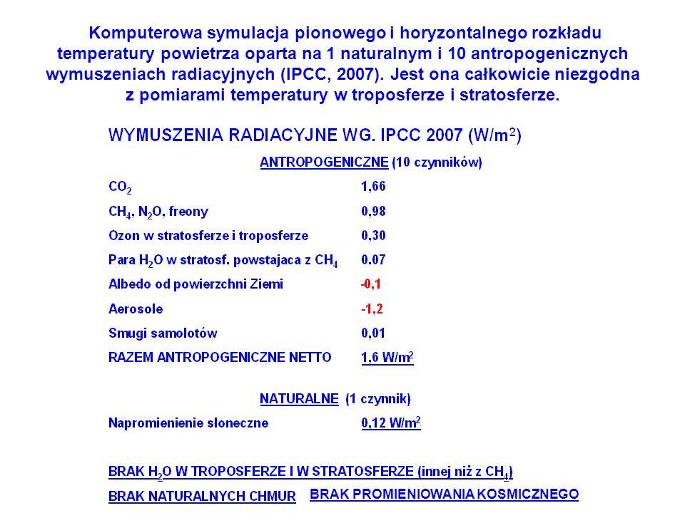 Komputerowa symulacja pionowego i horyzontalnego rozkładu temperatury powietrza oparta na 1 naturalnym i 10 antropogenicznych wymuszeniach radiacyjnyc