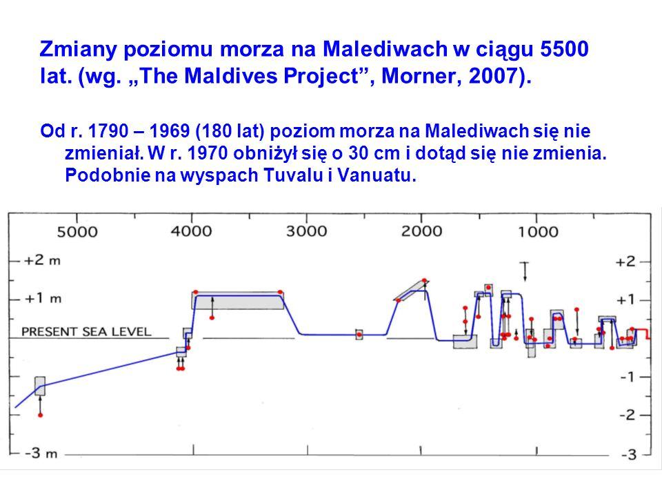 Zmiany poziomu morza na Malediwach w ciągu 5500 lat. (wg. The Maldives Project, Morner, 2007). Od r. 1790 – 1969 (180 lat) poziom morza na Malediwach