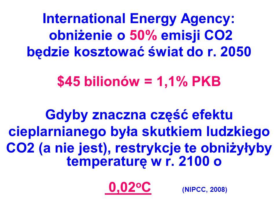International Energy Agency: obniżenie o 50% emisji CO2 będzie kosztować świat do r. 2050 $45 bilionów = 1,1% PKB Gdyby znaczna część efektu cieplarni