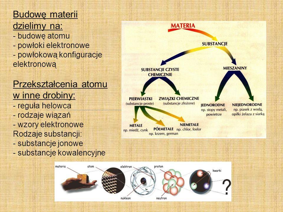 Budowę materii dzielimy na: - budowę atomu - powłoki elektronowe - powłokową konfiguracje elektronową Przekształcenia atomu w inne drobiny: - reguła helowca - rodzaje wiązań - wzory elektronowe Rodzaje substancji: - substancje jonowe - substancje kowalencyjne