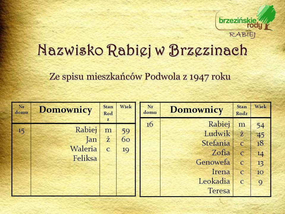 Ze spisu mieszkańców Podwola z 1947 roku Nr domu Domownicy Stan Rod z Wiek 15Rabiej Jan Waleria Feliksa mżcmżc 59 60 19 Nr domu Domownicy Stan Rodz Wi
