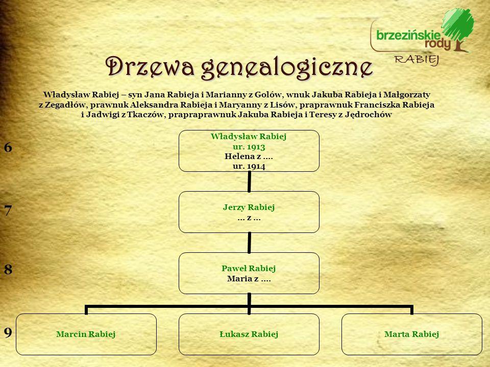 Drzewa genealogiczne Władysław Rabiej ur. 1913 Helena z …. ur. 1914 Jerzy Rabiej … z … Paweł Rabiej Maria z …. Marcin RabiejŁukasz RabiejMarta Rabiej