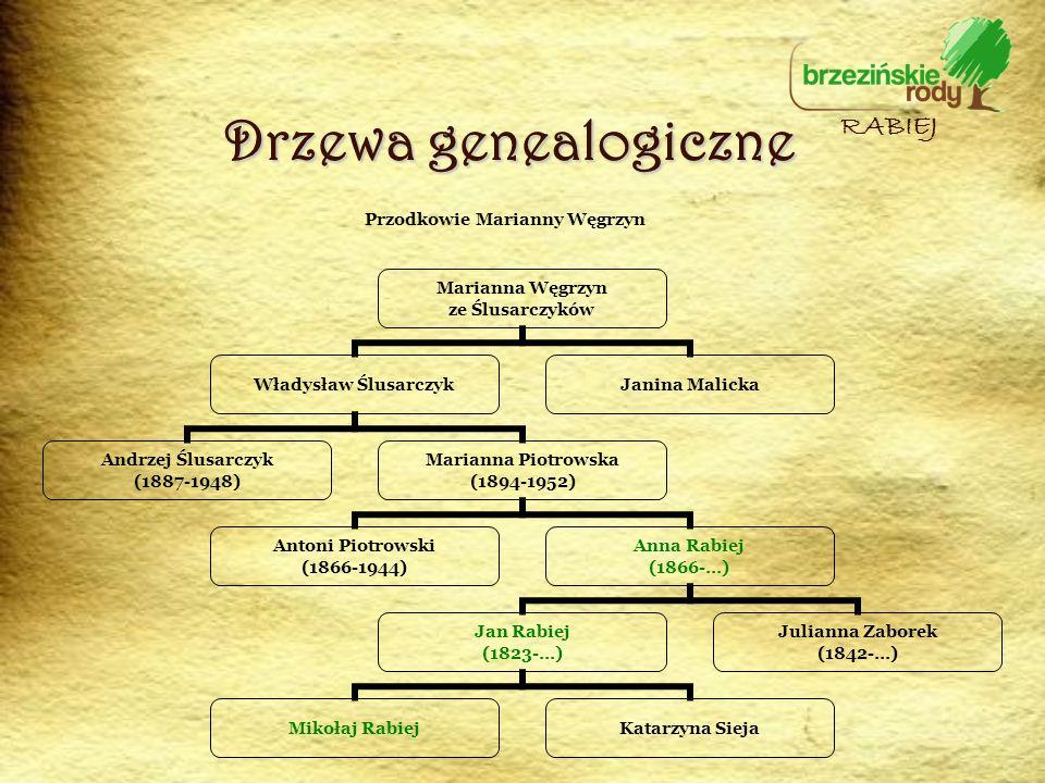 Drzewa genealogiczne Marianna Węgrzyn ze Ślusarczyków Władysław Ślusarczyk Andrzej Ślusarczyk (1887-1948) Marianna Piotrowska (1894-1952) Antoni Piotr