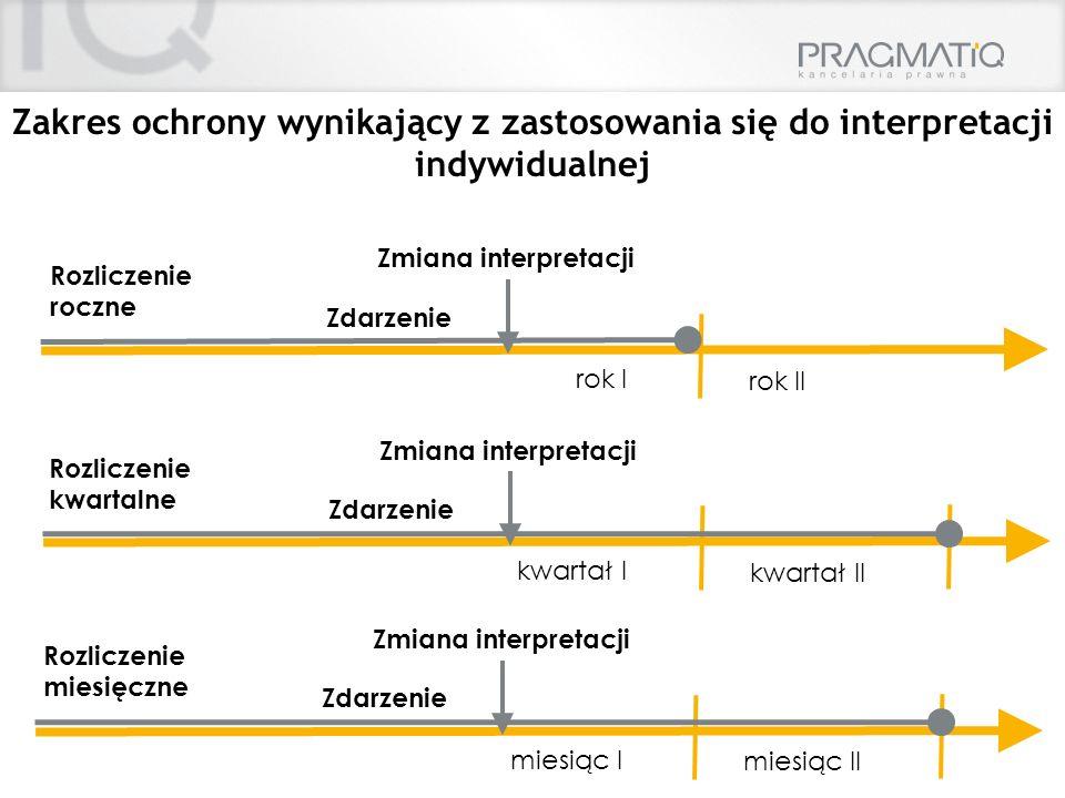 Zmiana interpretacji Zakres ochrony wynikający z zastosowania się do interpretacji indywidualnej Zdarzenie Rozliczenie roczne Rozliczenie kwartalne Ro
