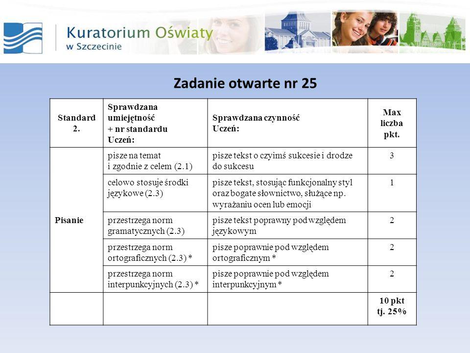 Zadanie otwarte nr 25 Standard 2. Sprawdzana umiejętność + nr standardu Uczeń: Sprawdzana czynność Uczeń: Max liczba pkt. Pisanie pisze na temat i zgo