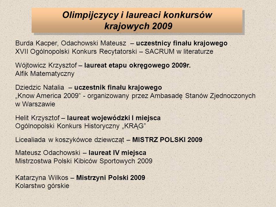 Olimpijczycy i laureaci konkursów krajowych 2009 Burda Kacper, Odachowski Mateusz – uczestnicy finału krajowego XVII Ogólnopolski Konkurs Recytatorski