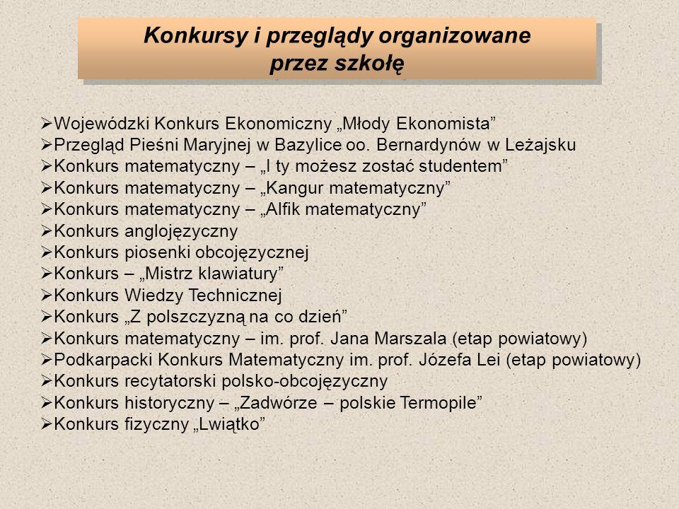 Konkursy i przeglądy organizowane przez szkołę Wojewódzki Konkurs Ekonomiczny Młody Ekonomista Przegląd Pieśni Maryjnej w Bazylice oo.