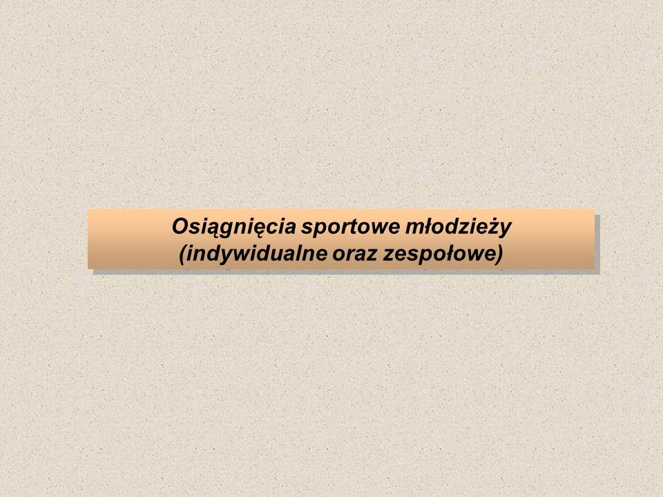 Osiągnięcia sportowe młodzieży (indywidualne oraz zespołowe)